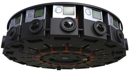 VR 360 Cameras