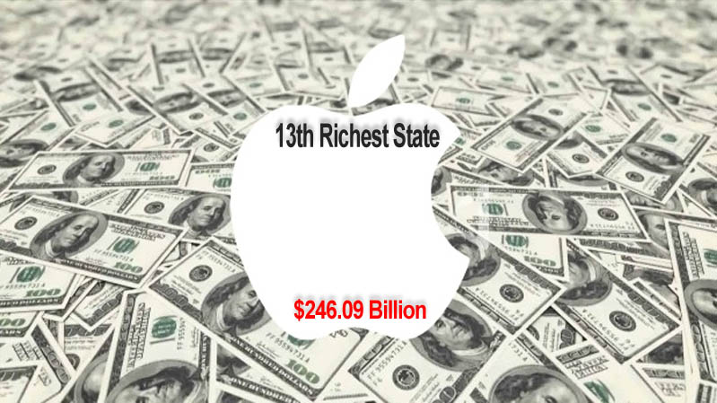 Apple's Cash Stock Increased To Record $246.09 Billion