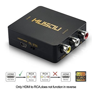 Musou RCA to HDMI Converters